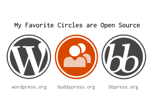 My Favorite Circles are Open Source